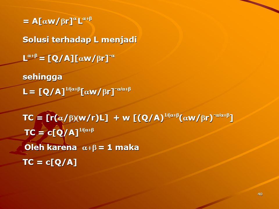 Solusi terhadap L menjadi La+b = [Q/A][aw/br]-a